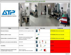 FROM LEAN THINKING TO LEAN ACTING! THE PFTE LABORATORY TURNS