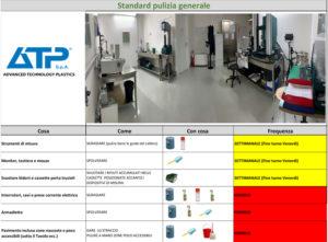 STANDARD PULIZIA GENERALE laboratorio PTFE ATP 5S